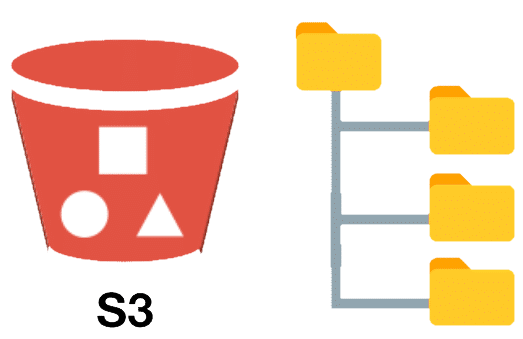 aws amazon s3 bucket storage